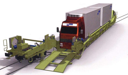 Trucks Take the Train to Reduce Climate Impact